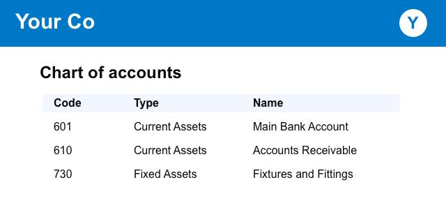 xero-chart-of-accounts-assets
