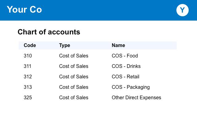 xero-chart-of-accounts-cost-of-sales