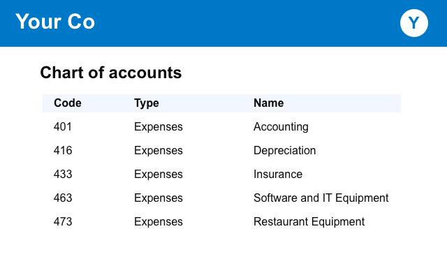 xero-chart-of-accounts-operating-costs-1