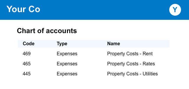 xero-chart-of-accounts-property-costs