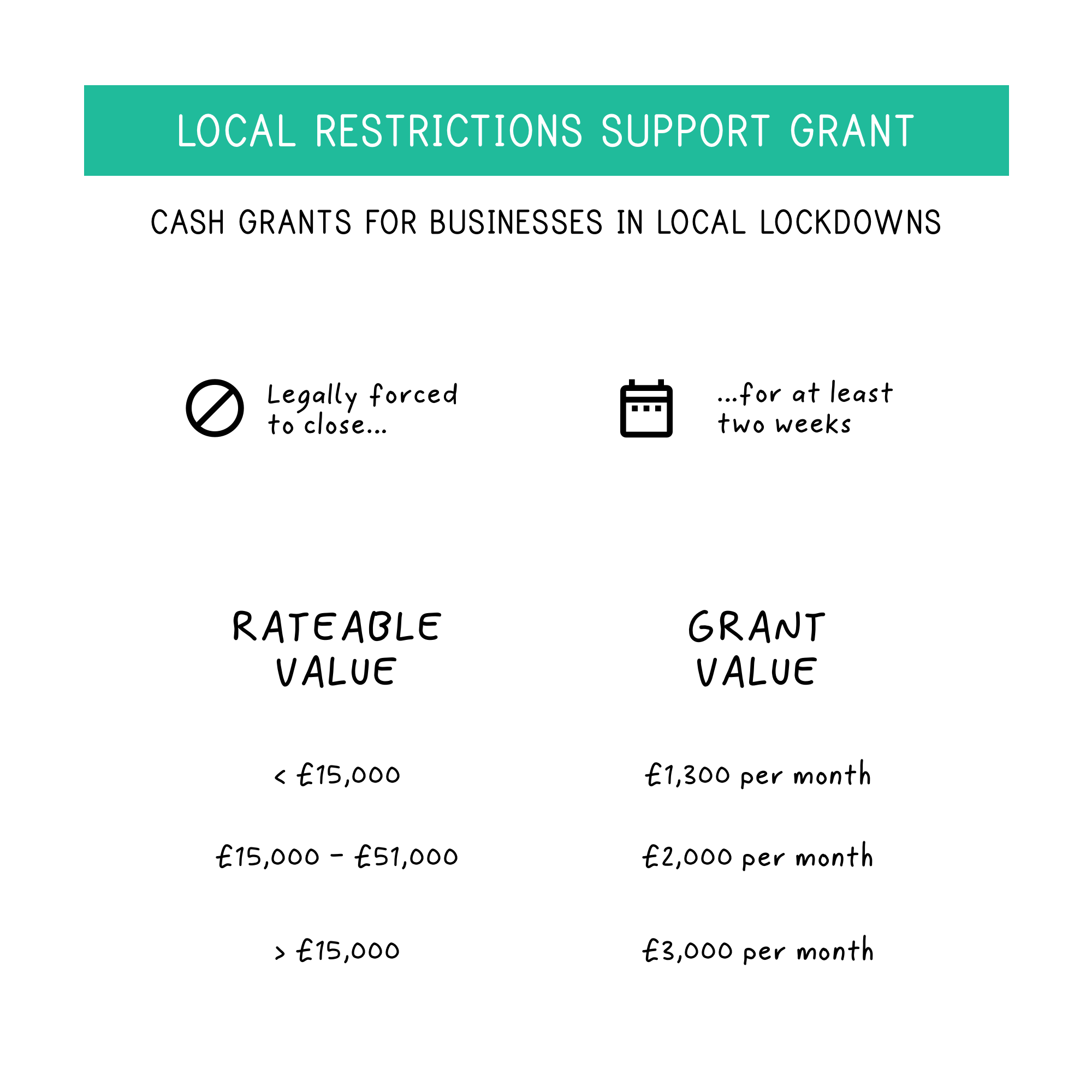 local-restrictions-support-grant-1