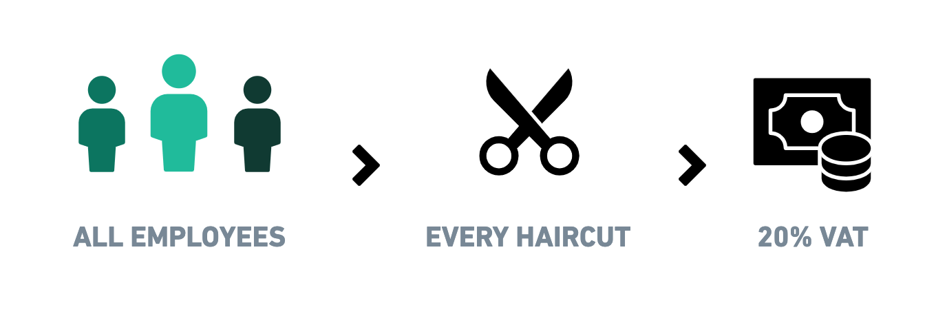 Hair-Salon-and-Barbers-Wireframes---All-Employed@2x-1