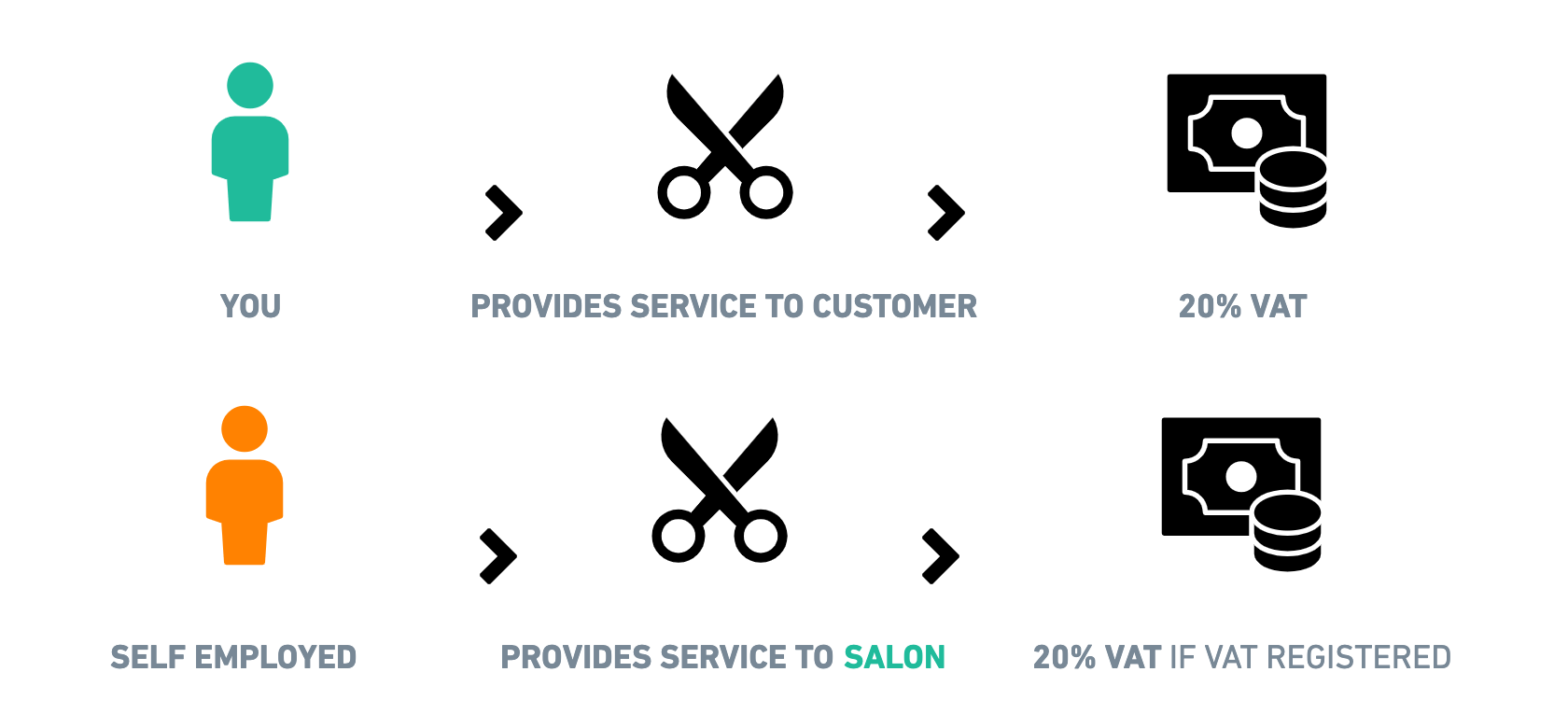 Hair-Salon-and-Barbers-Wireframes---Self-employed-1@2x-1
