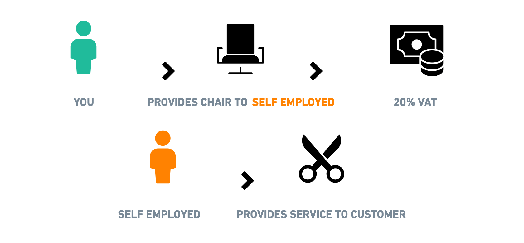 Hair-Salon-and-Barbers-Wireframes---Self-employed-2@2x-2