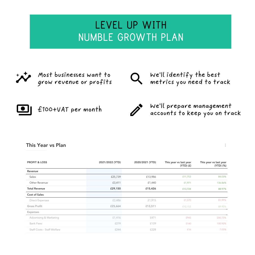 numble-growth-plan-2